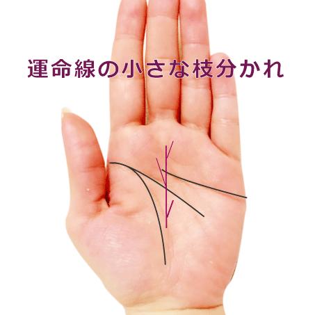 運命線が小さく枝分かれしている手相の見方(運命線の分岐)