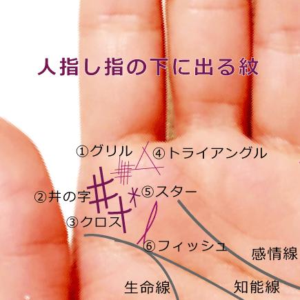 人差指の下に出る紋や印