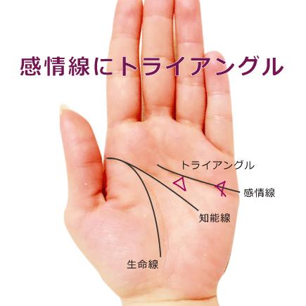 感情線にトライアングル(三角紋)がある手相の見方