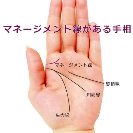 人差し指の下(木星丘)に横線がある手相の見方(マネージメント線・マネージャー線)