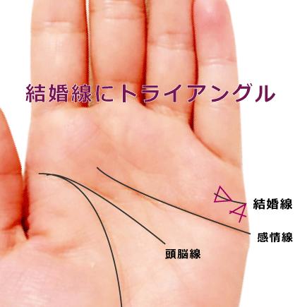 結婚線にトライアングル(三角紋)がある手相の見方