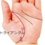 生命線にトライアングル三角紋がある手相