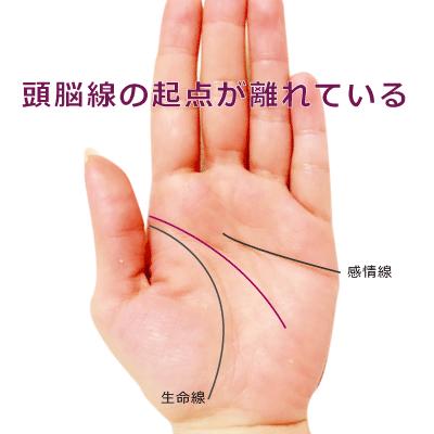 生命線と頭脳線の起点が離れている離れ型の手相