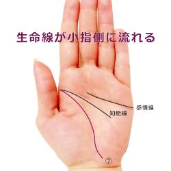 生命線が小指側に流れる手相