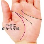 生命線から中指に向かう支線がある手相