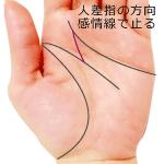 頭脳線の支線が人差指の方向に伸びて感情線でSTOPする手相