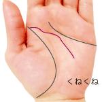 頭脳線がクネクネの手相