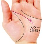 頭脳線のスター星紋