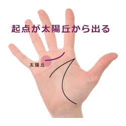 【手相】金星帯(金星環)の特徴14選!エロス ...
