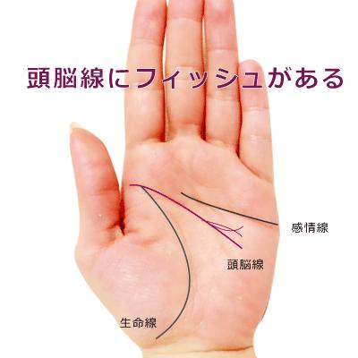 頭脳線のフィッシュがある手相の見方