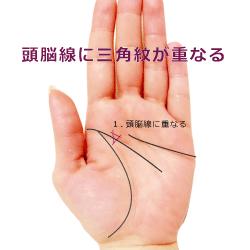 頭脳線にトライアングル三角紋が重なる手相