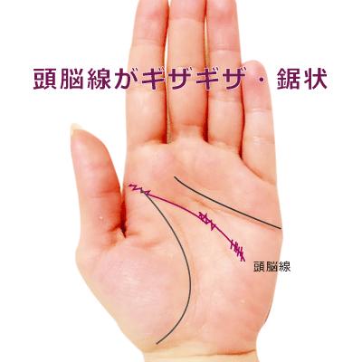 頭脳線がギザギザ・のこぎり状の手相
