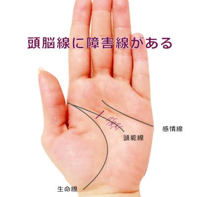 頭脳線に障害線がある手相2種